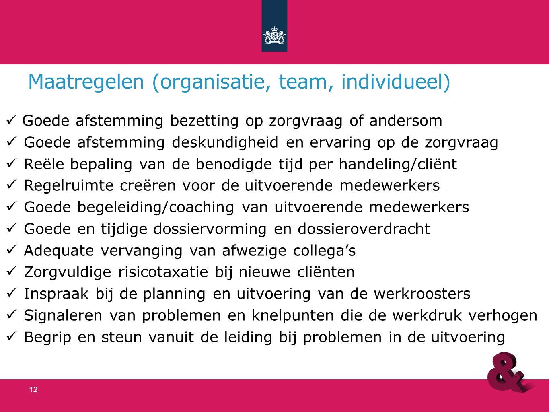 Beleidsmatige aanpak Arbeids- en rusttijden RI&E m.b.t.