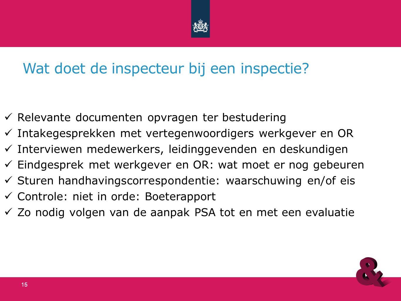 Wat doet de inspecteur bij een inspectie.