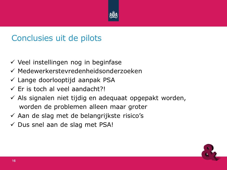 Conclusies uit de pilots Veel instellingen nog in beginfase Medewerkerstevredenheidsonderzoeken Lange doorlooptijd aanpak PSA Er is toch al veel aandacht .
