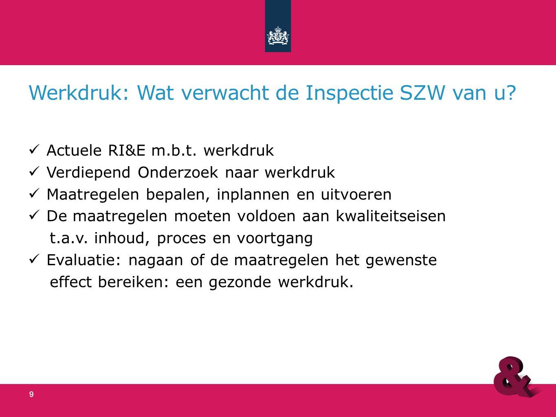 Werkdruk: Wat verwacht de Inspectie SZW van u. Actuele RI&E m.b.t.