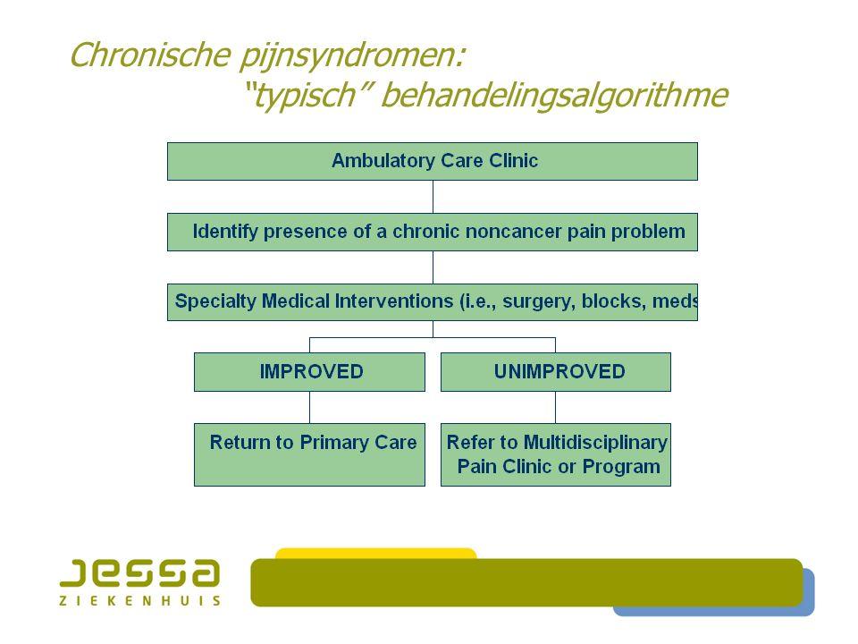 Chronische pijnsyndromen: typisch behandelingsalgorithme