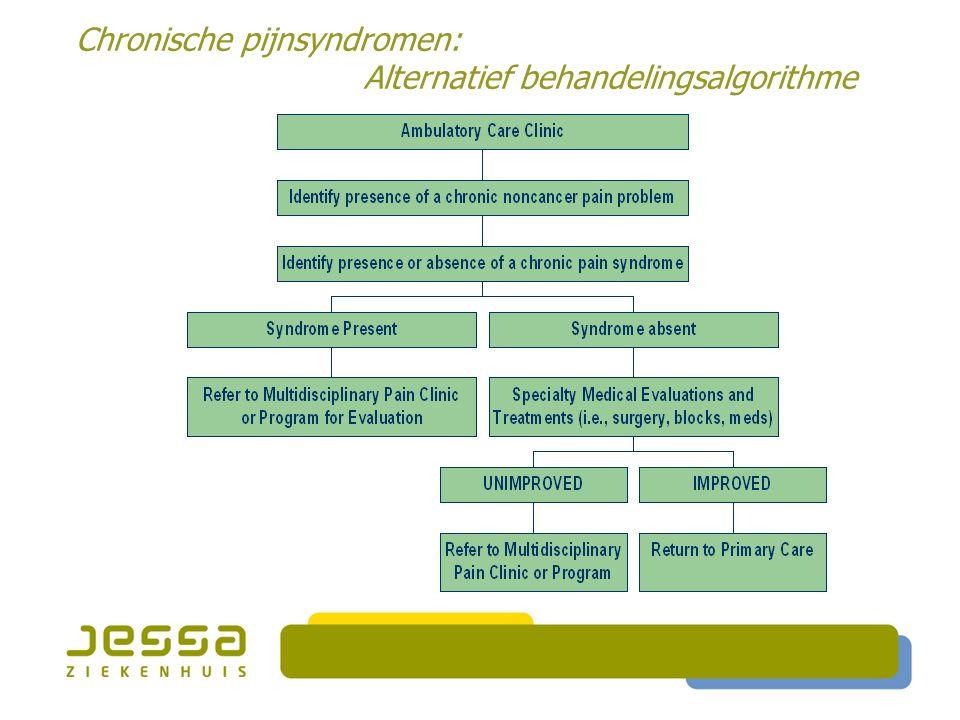 Chronische pijnsyndromen: Alternatief behandelingsalgorithme