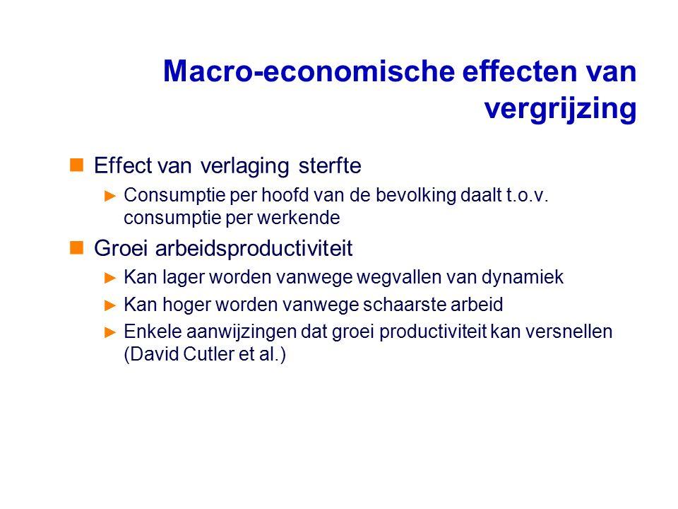Effect van verlaging sterfte ► Consumptie per hoofd van de bevolking daalt t.o.v.