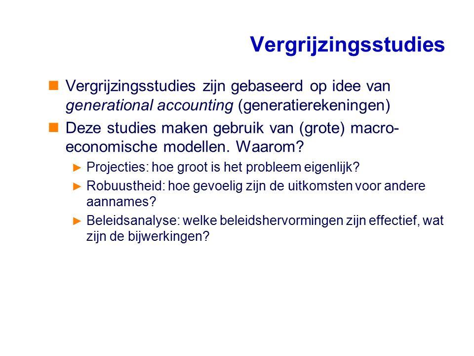 Vergrijzingsstudies Vergrijzingsstudies zijn gebaseerd op idee van generational accounting (generatierekeningen) Deze studies maken gebruik van (grote) macro- economische modellen.