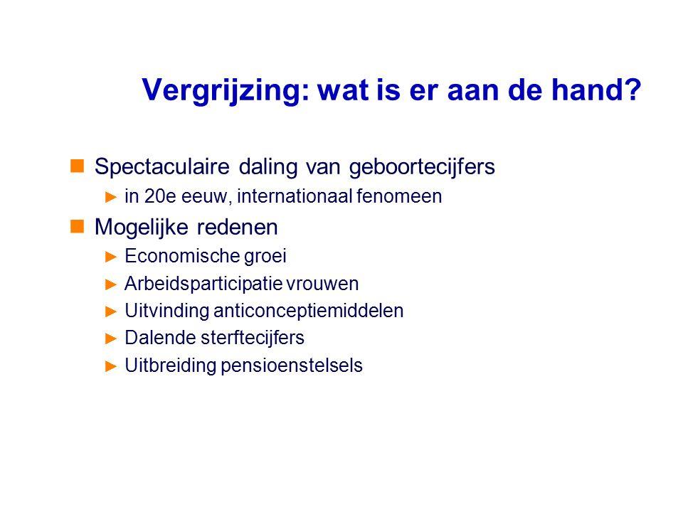 Fertiliteit in Nederland (Total Fertility Rate (TFR))
