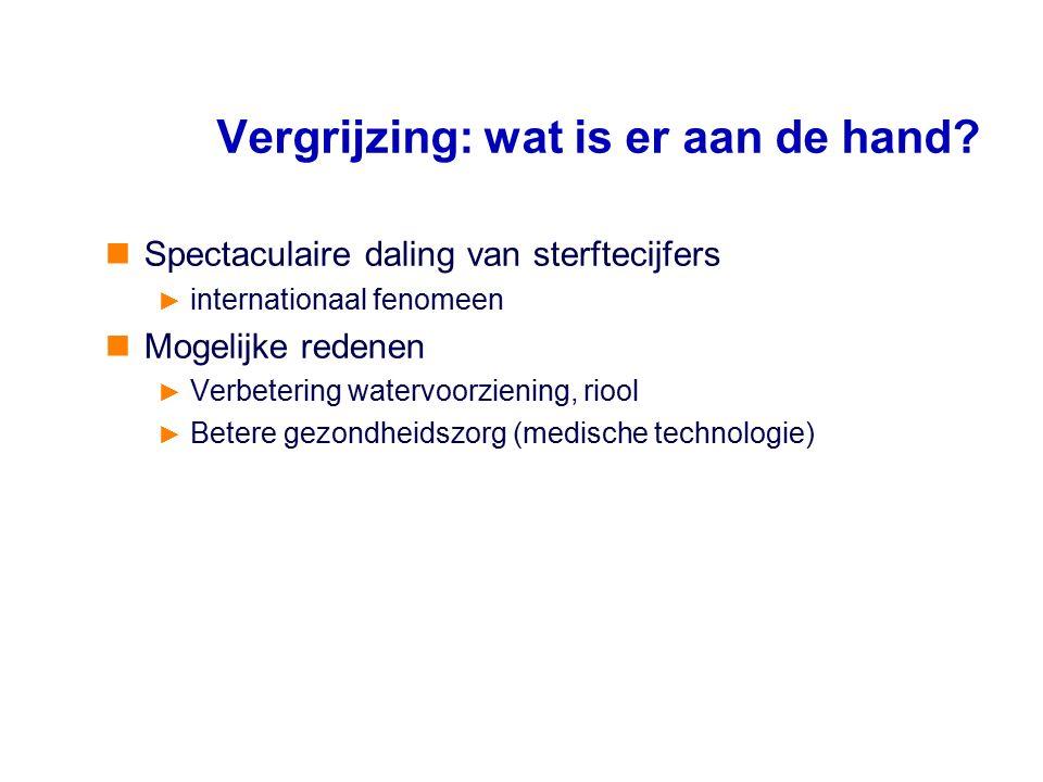 Levensverwachting in Nederland