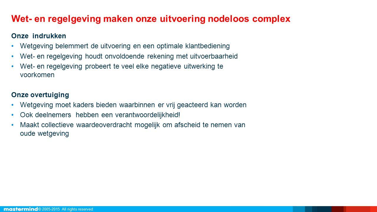 © 2005-2015 All rights reserved Stelling 3 Wet- en regelgeving maken onze uitvoering nodeloos complex 11