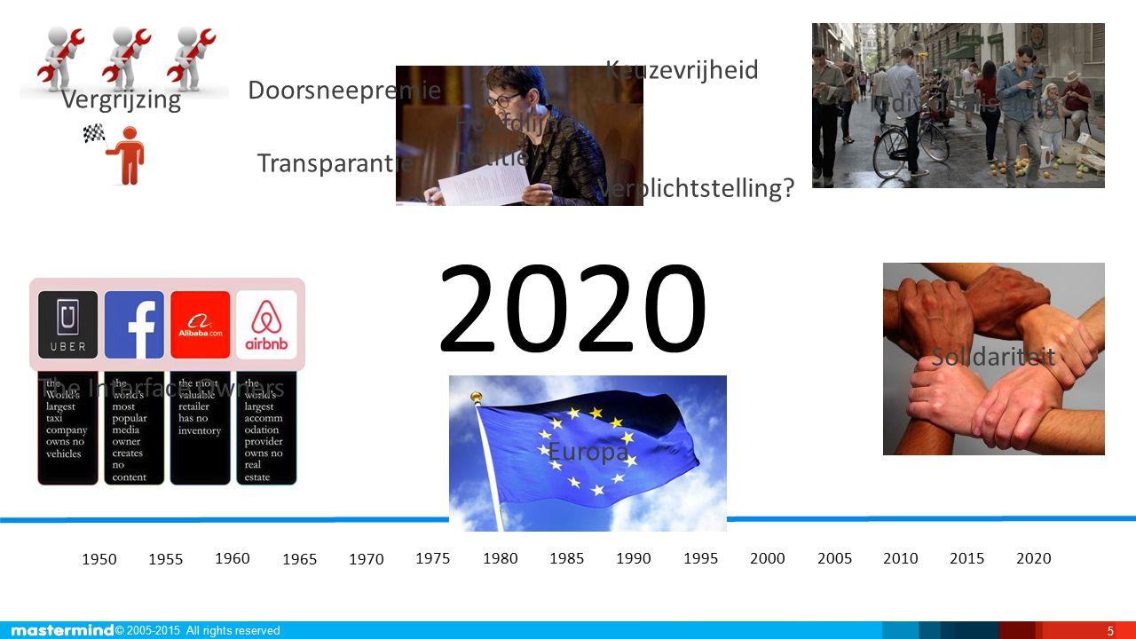 © 2005-2015 All rights reserved Stelling 5 Onze organisatie is klaar voor de komende wetswijzigingen 15
