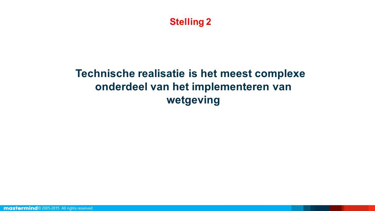© 2005-2015 All rights reserved Stelling 2 Technische realisatie is het meest complexe onderdeel van het implementeren van wetgeving 9