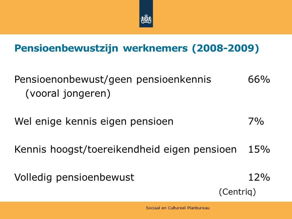 Pensioenbewustzijn werknemers (2008-2009) Pensioenonbewust/geen pensioenkennis66% (vooral jongeren) Wel enige kennis eigen pensioen7% Kennis hoogst/toereikendheid eigen pensioen15% Volledig pensioenbewust12% (Centriq) Sociaal en Cultureel Planbureau