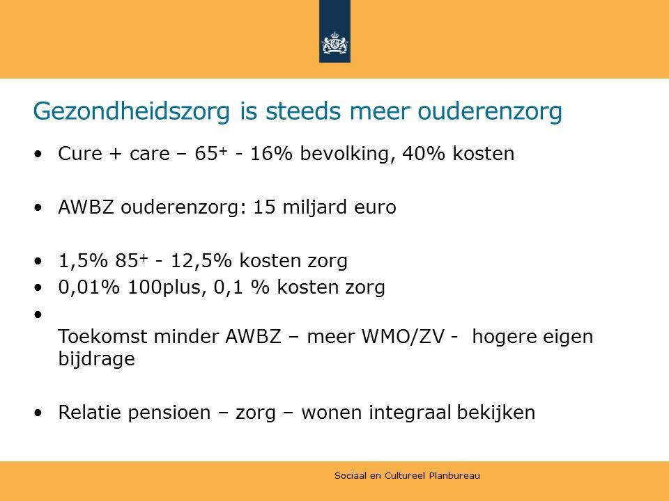 Gezondheidszorg is steeds meer ouderenzorg Cure + care – 65 + - 16% bevolking, 40% kosten AWBZ ouderenzorg: 15 miljard euro 1,5% 85 + - 12,5% kosten zorg 0,01% 100plus, 0,1 % kosten zorg Toekomst minder AWBZ – meer WMO/ZV - hogere eigen bijdrage Relatie pensioen – zorg – wonen integraal bekijken Sociaal en Cultureel Planbureau