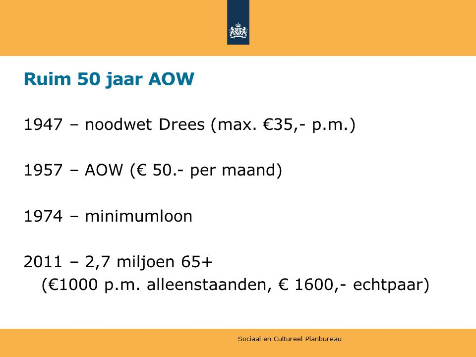 Ruim 50 jaar AOW 1947 – noodwet Drees (max.