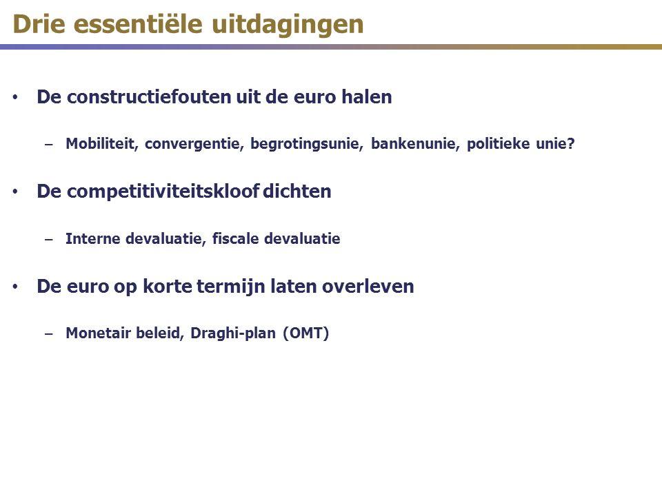 Drie essentiële uitdagingen De constructiefouten uit de euro halen – Mobiliteit, convergentie, begrotingsunie, bankenunie, politieke unie.