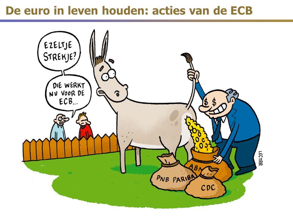De euro in leven houden: acties van de ECB