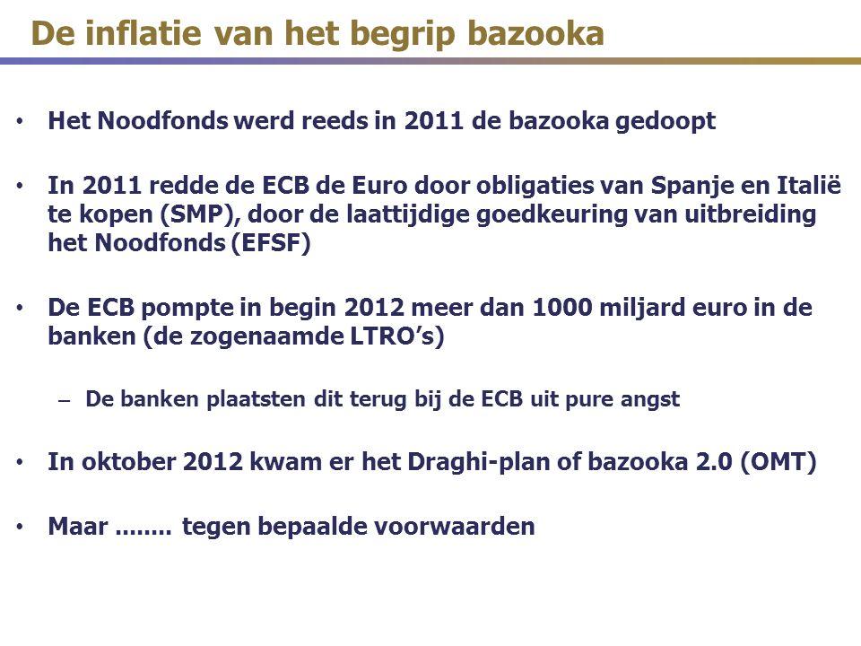 Het Noodfonds werd reeds in 2011 de bazooka gedoopt In 2011 redde de ECB de Euro door obligaties van Spanje en Italië te kopen (SMP), door de laattijdige goedkeuring van uitbreiding het Noodfonds (EFSF) De ECB pompte in begin 2012 meer dan 1000 miljard euro in de banken (de zogenaamde LTRO's) – De banken plaatsten dit terug bij de ECB uit pure angst In oktober 2012 kwam er het Draghi-plan of bazooka 2.0 (OMT) Maar........