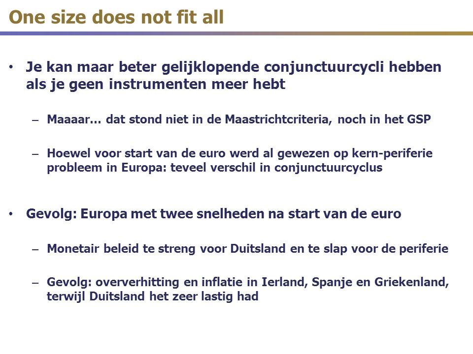Begrotingsunie en solidariteit Begrotingsdiscipline kan niet zonder herverdelingsmechanisme begrotingsunie – Twee zijden van dezelfde medaille: een échte begrotingsunie – Tijdelijk transfers via Europese begroting naar land in recessie VS en Duitsland: discipline aan ene kant, maar ook impliciete transfer van 0,4% per 1% daling in economische activiteit Op termijn moet er een volwaardige begrotingsunie komen – Kan lopen via bestaande begrotingen op basis van transfersleutel – Belastingen geïnd op Europees niveau: vennootschapsbelastingen, roerende voorheffing, Tobin taks, Europese sociale zekerheid,