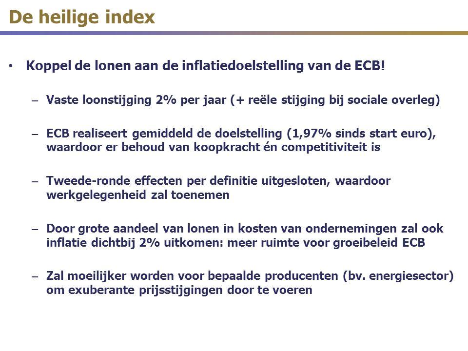 De heilige index Koppel de lonen aan de inflatiedoelstelling van de ECB.