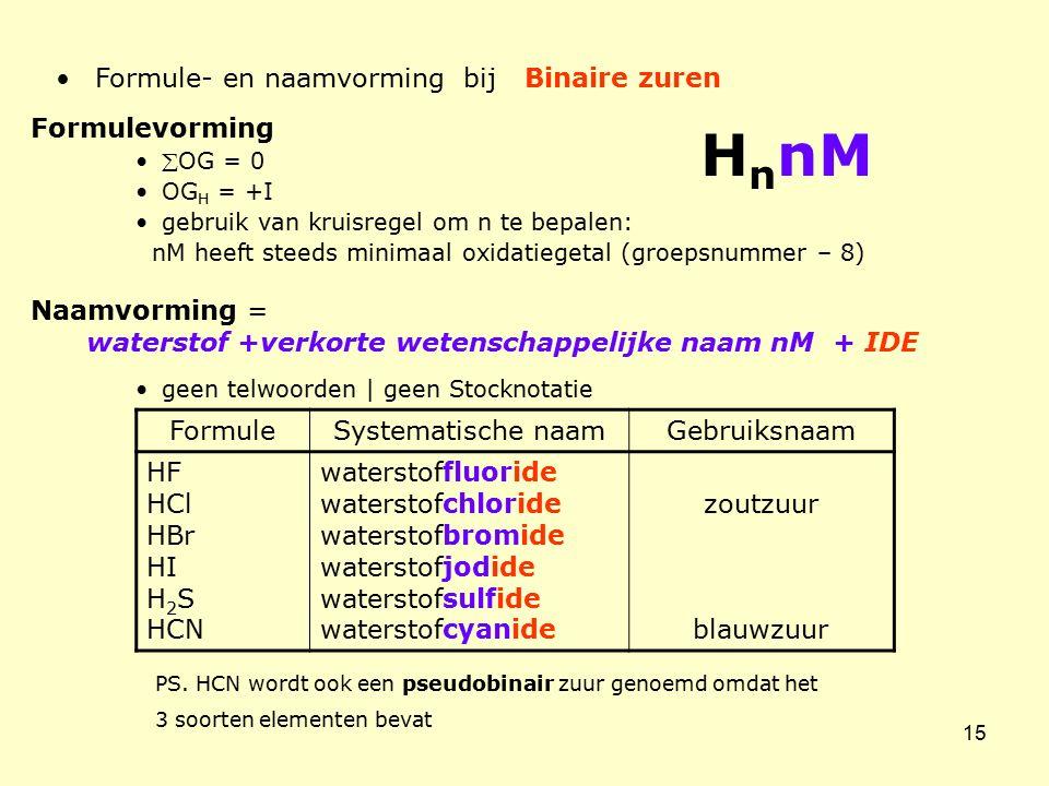 15 Formule- en naamvorming bij Binaire zuren Formulevorming OG = 0 OG H = +I gebruik van kruisregel om n te bepalen: nM heeft steeds minimaal oxidati