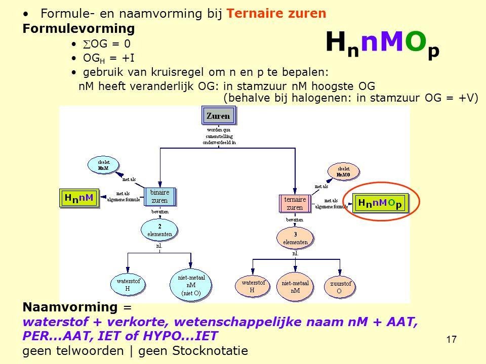 17 Formule- en naamvorming bij Ternaire zuren Formulevorming OG = 0 OG H = +I gebruik van kruisregel om n en p te bepalen: nM heeft veranderlijk OG: