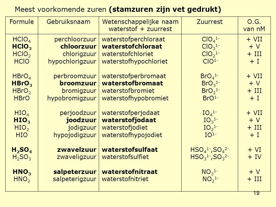 19 FormuleGebruiksnaamWetenschappelijke naam waterstof + zuurrest ZuurrestO.G. van nM HClO 4 HClO 3 HClO 2 HClO HBrO 4 HBrO 3 HBrO 2 HBrO HIO 4 HIO 3