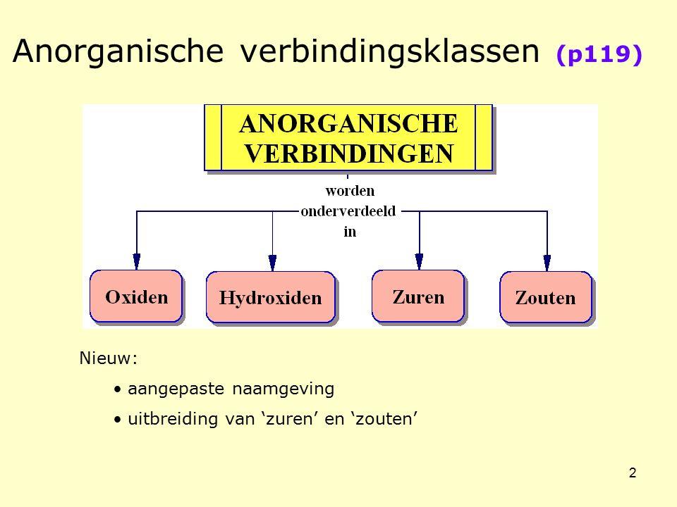 2 Anorganische verbindingsklassen (p119) Nieuw: aangepaste naamgeving uitbreiding van 'zuren' en 'zouten'