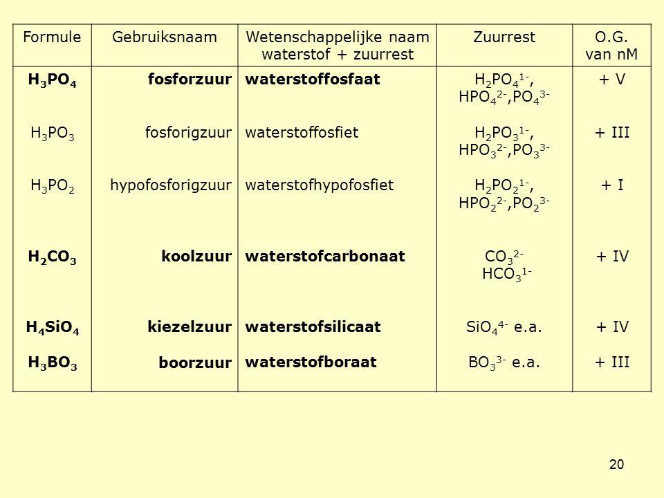 20 FormuleGebruiksnaamWetenschappelijke naam waterstof + zuurrest ZuurrestO.G. van nM H 3 PO 4 H 3 PO 3 H 3 PO 2 H 2 CO 3 H 4 SiO 4 H 3 BO 3 fosforzuu