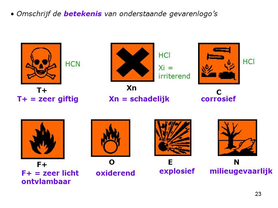 23 T+ Xn C E F+ NO Omschrijf de betekenis van onderstaande gevarenlogo's T+ = zeer giftigXn = schadelijk explosief corrosief F+ = zeer licht ontvlamba