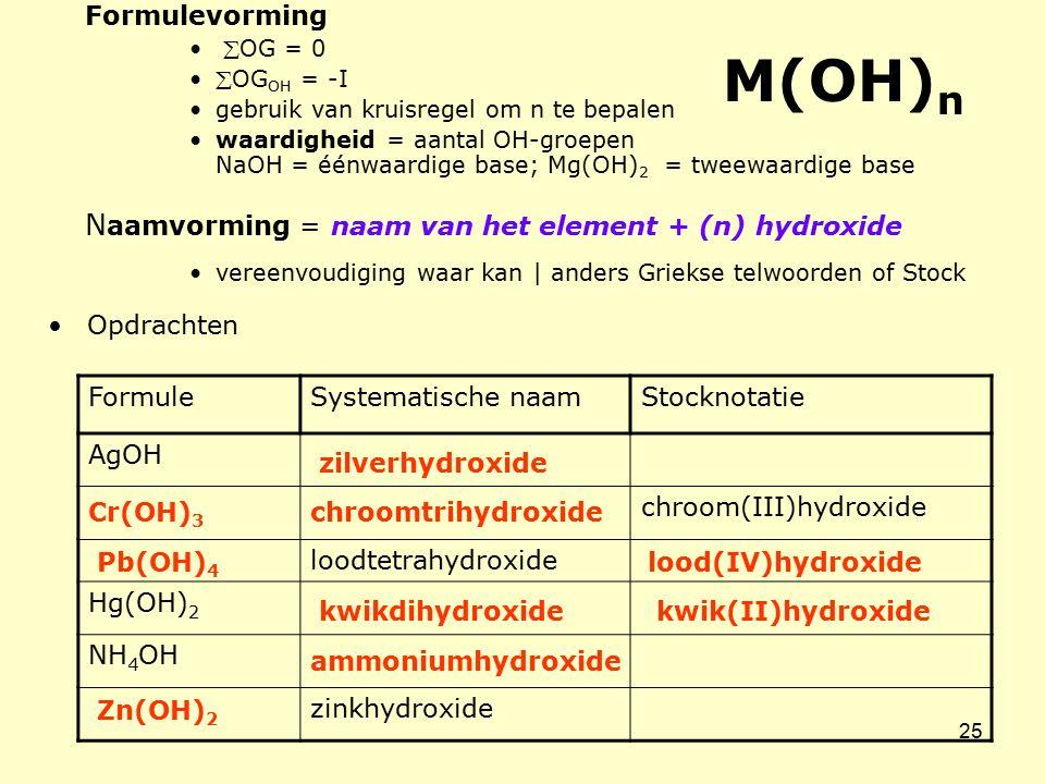 25 Formulevorming OG = 0 OG OH = -I gebruik van kruisregel om n te bepalen waardigheid = aantal OH-groepen NaOH = éénwaardige base; Mg(OH) 2 = tweew