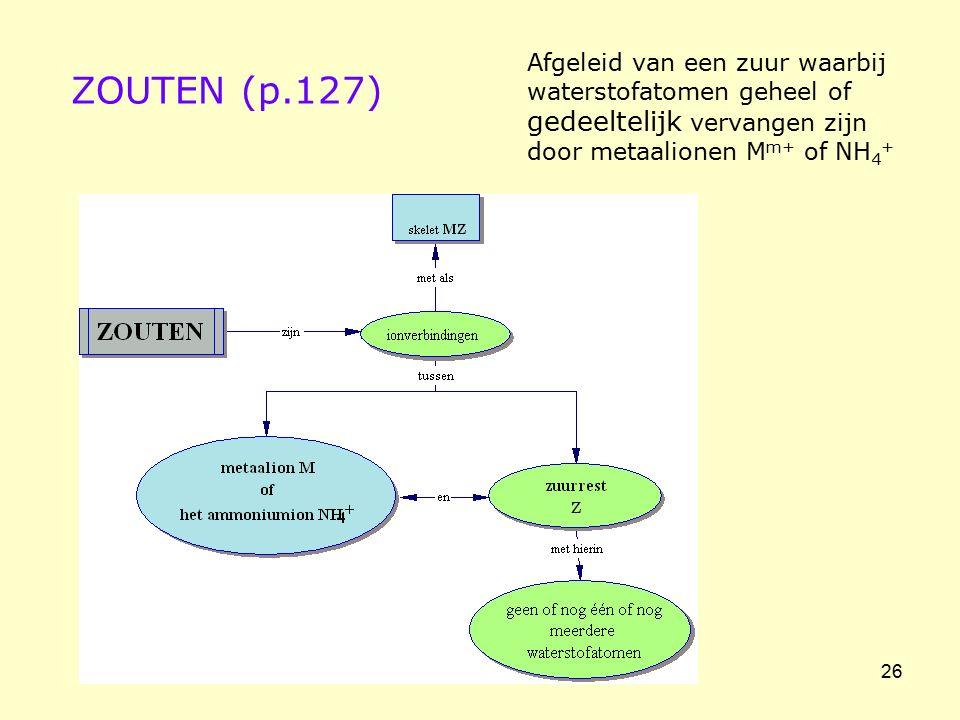 26 ZOUTEN (p.127) Afgeleid van een zuur waarbij waterstofatomen geheel of gedeeltelijk vervangen zijn door metaalionen M m+ of NH 4 +