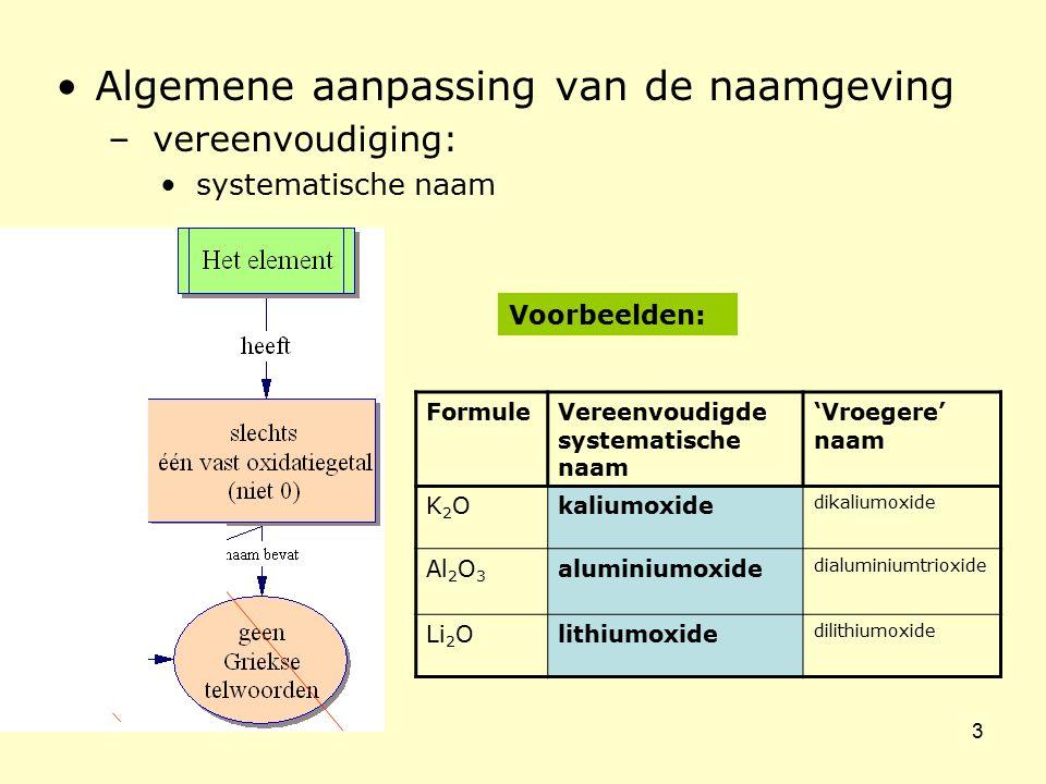 24 HYDROXIDEN = BASEN (p.127)