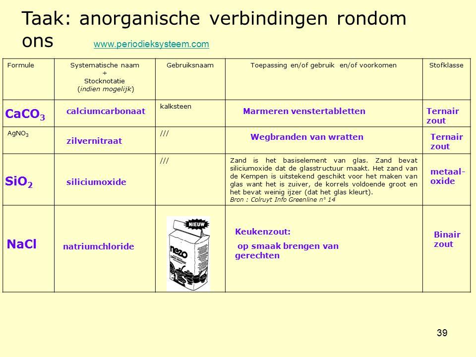 39 Taak: anorganische verbindingen rondom ons www.periodieksysteem.com www.periodieksysteem.com FormuleSystematische naam + Stocknotatie (indien mogel