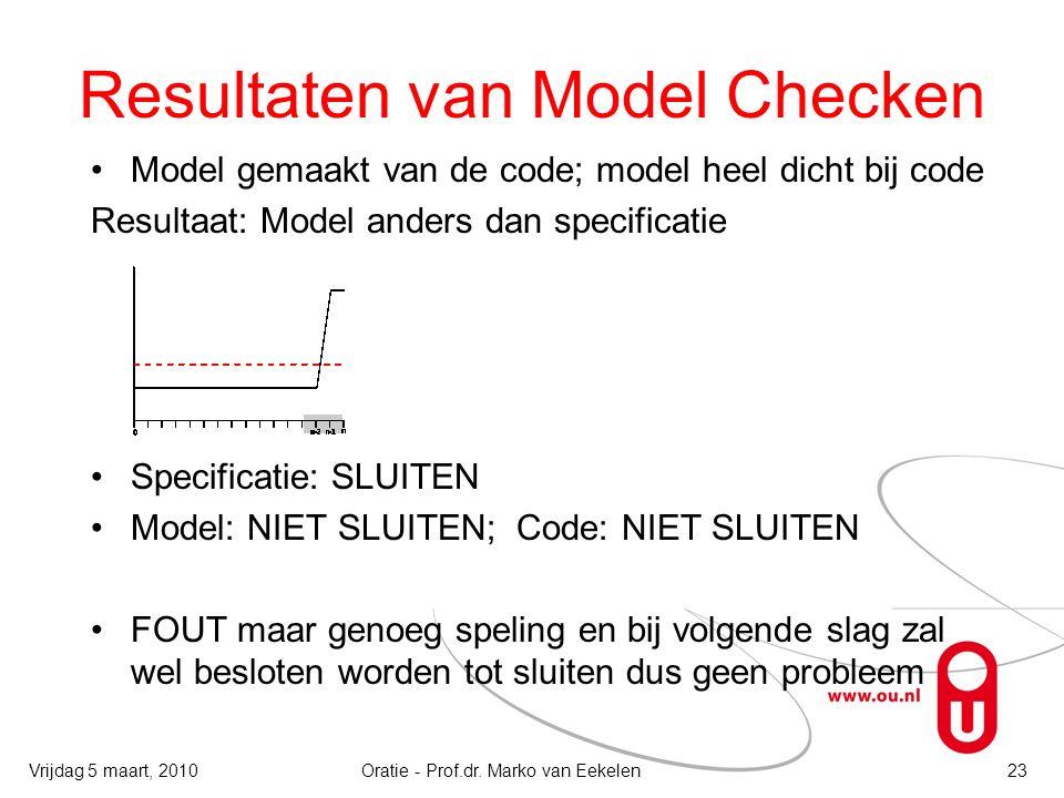 Resultaten van Model Checken Model gemaakt van de code; model heel dicht bij code Resultaat: Model anders dan specificatie Specificatie: SLUITEN Model: NIET SLUITEN; Code: NIET SLUITEN FOUT maar genoeg speling en bij volgende slag zal wel besloten worden tot sluiten dus geen probleem Oratie - Prof.dr.