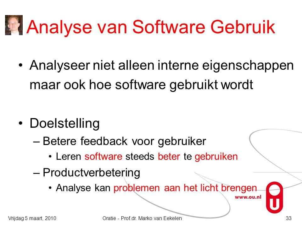 Analyse van Software Gebruik Analyseer niet alleen interne eigenschappen maar ook hoe software gebruikt wordt Doelstelling –Betere feedback voor gebru
