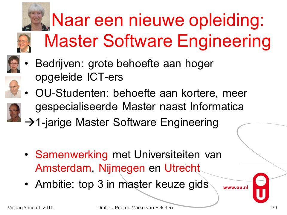 Naar een nieuwe opleiding: Master Software Engineering Bedrijven: grote behoefte aan hoger opgeleide ICT-ers OU-Studenten: behoefte aan kortere, meer