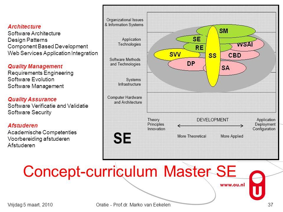 Concept-curriculum Master SE Oratie - Prof.dr. Marko van Eekelen37 Architecture Software Architecture Design Patterns Component Based Development Web