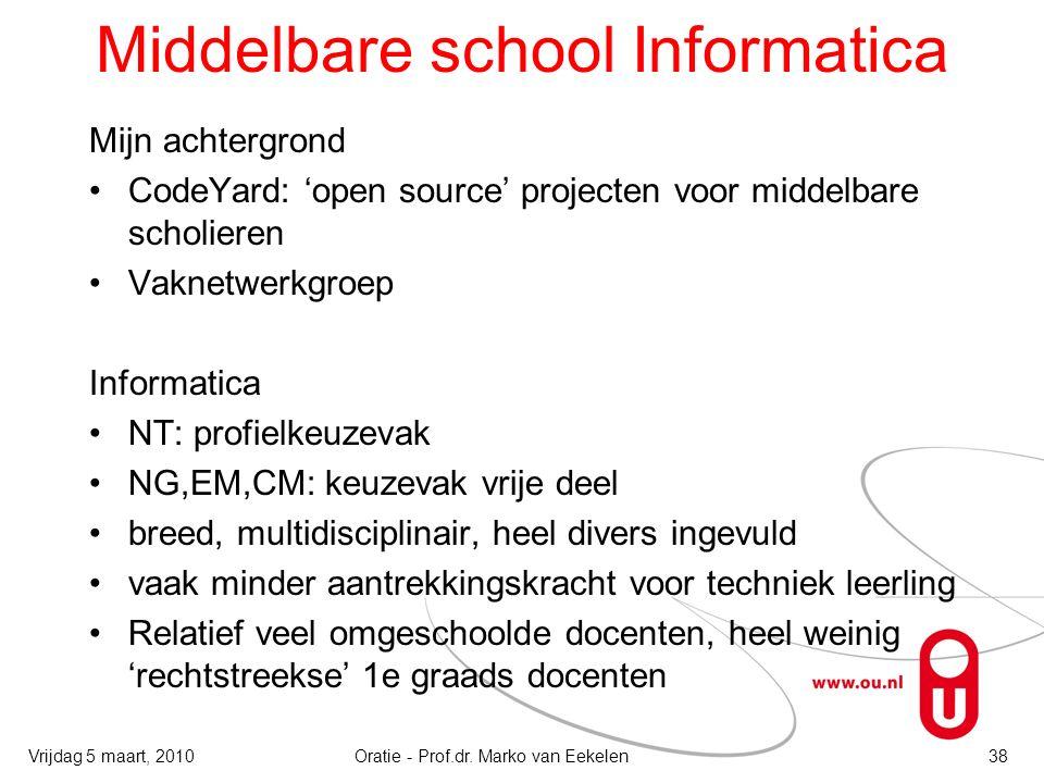 Middelbare school Informatica Mijn achtergrond CodeYard: 'open source' projecten voor middelbare scholieren Vaknetwerkgroep Informatica NT: profielkeu