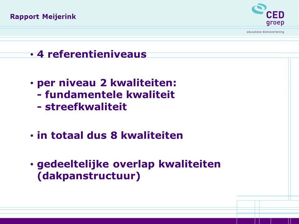 4 referentieniveaus per niveau 2 kwaliteiten: - fundamentele kwaliteit - streefkwaliteit in totaal dus 8 kwaliteiten gedeeltelijke overlap kwaliteiten (dakpanstructuur)