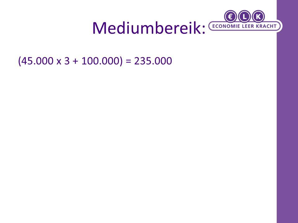 Mediumbereik: (45.000 x 3 + 100.000) = 235.000