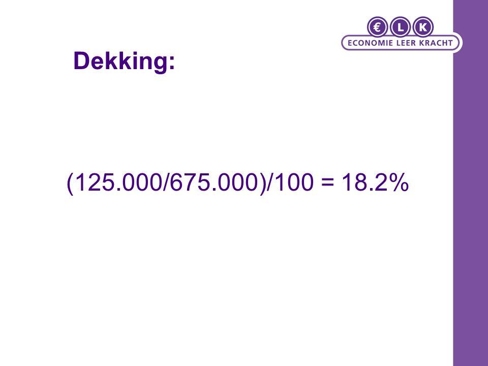 (125.000/675.000)/100 = 18.2% Dekking: