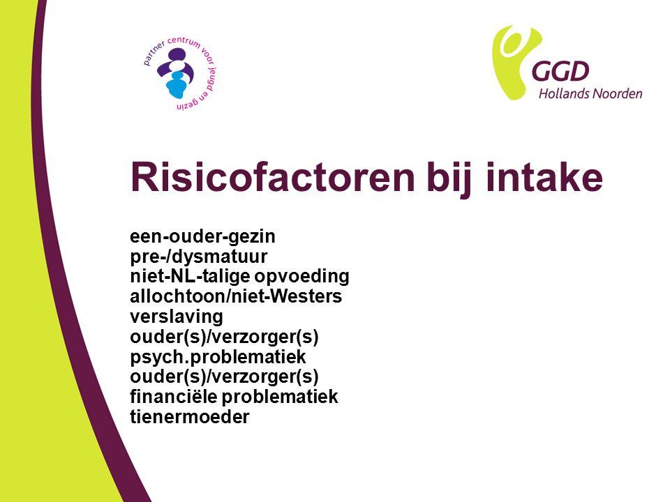 Risicofactoren bij intake een-ouder-gezin pre-/dysmatuur niet-NL-talige opvoeding allochtoon/niet-Westers verslaving ouder(s)/verzorger(s) psych.probl