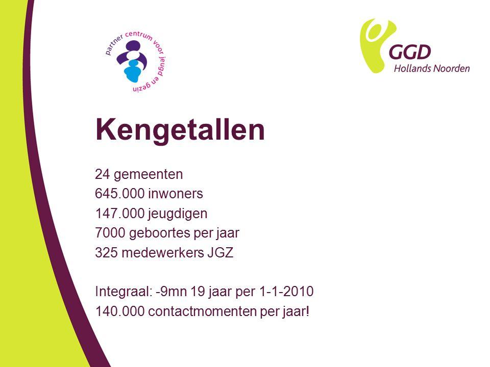 Kengetallen 24 gemeenten 645.000 inwoners 147.000 jeugdigen 7000 geboortes per jaar 325 medewerkers JGZ Integraal: -9mn 19 jaar per 1-1-2010 140.000 c