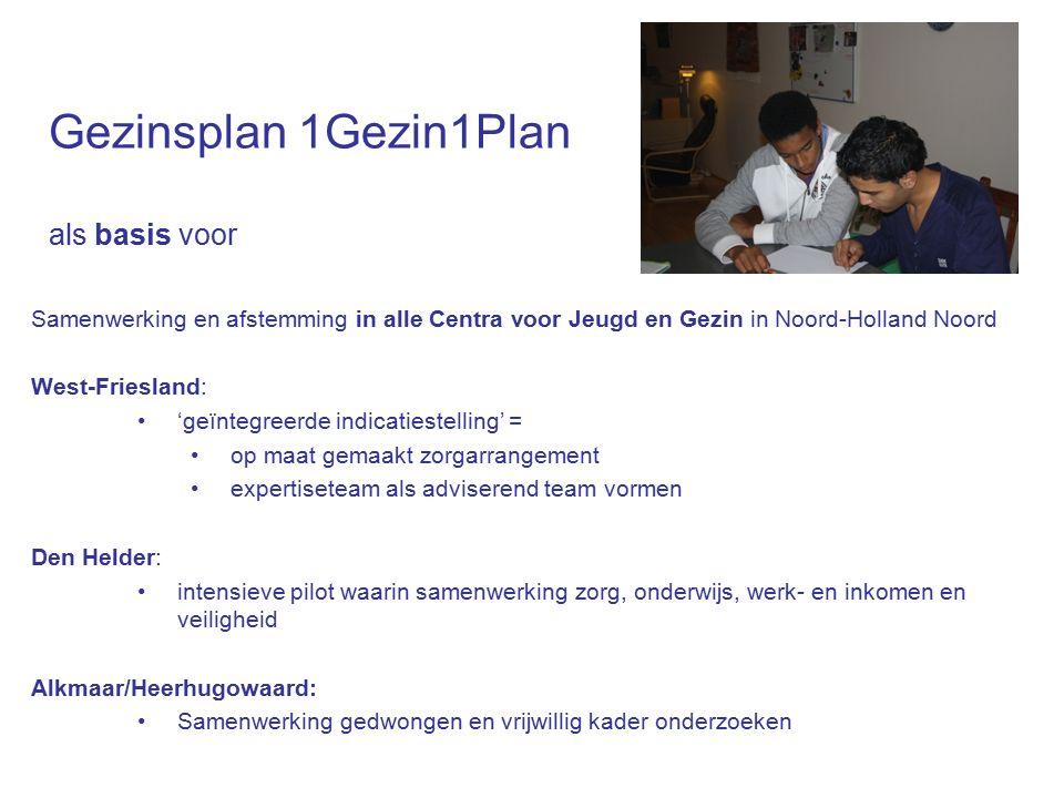 1GEZIN1PLAN1GEZIN1PLAN Gezinsplan 1Gezin1Plan als basis voor Samenwerking en afstemming in alle Centra voor Jeugd en Gezin in Noord-Holland Noord West-Friesland: 'geïntegreerde indicatiestelling' = op maat gemaakt zorgarrangement expertiseteam als adviserend team vormen Den Helder: intensieve pilot waarin samenwerking zorg, onderwijs, werk- en inkomen en veiligheid Alkmaar/Heerhugowaard: Samenwerking gedwongen en vrijwillig kader onderzoeken