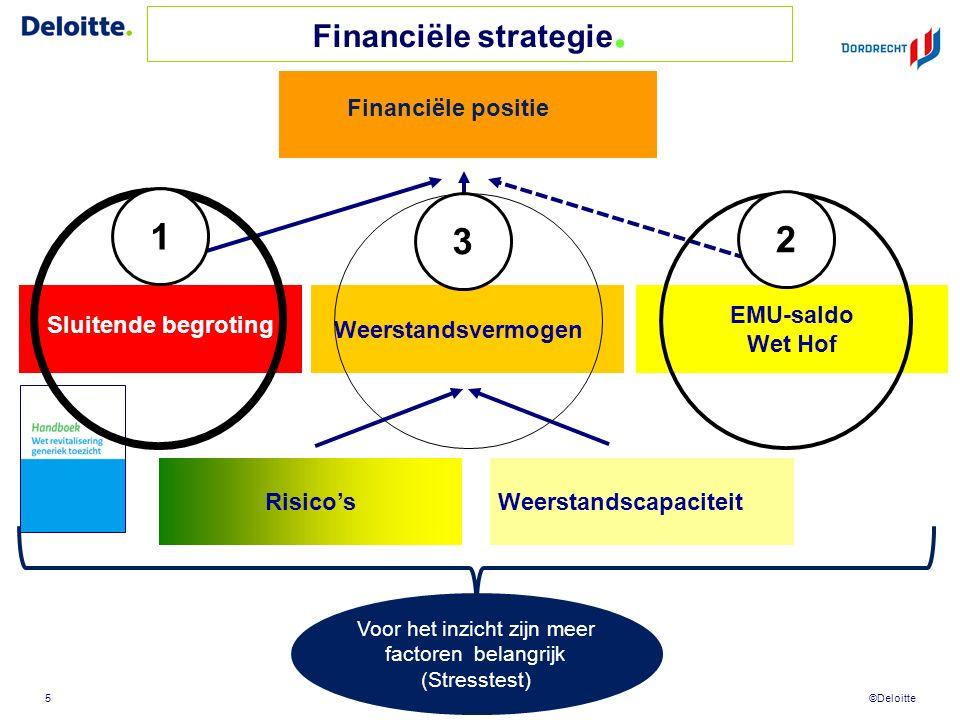 ©Deloitte Sluitende begroting Weerstandscapaciteit Weerstandsvermogen Risico's Financiële positie EMU-saldo Wet Hof Voor het inzicht zijn meer factore