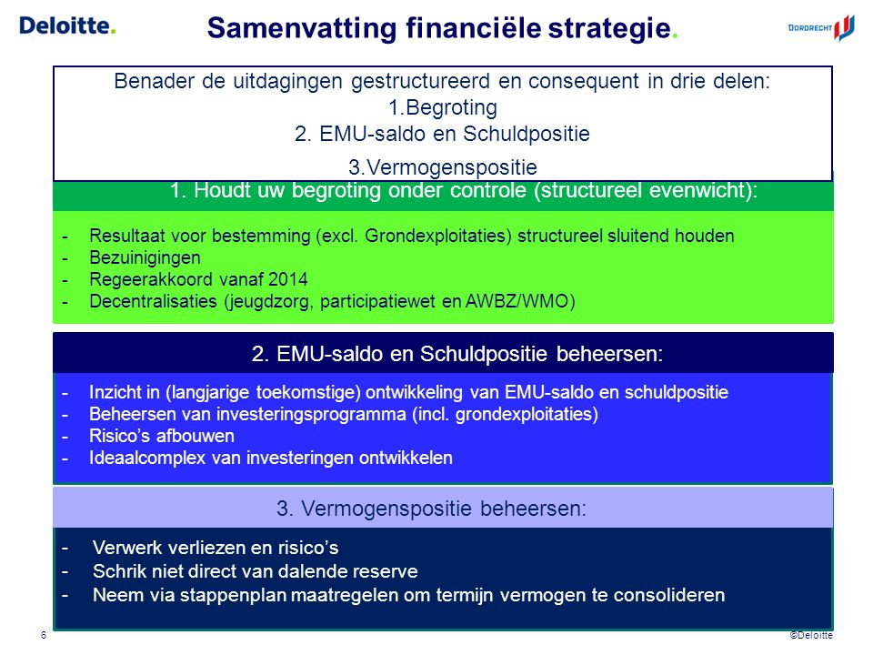 ©Deloitte Samenvatting financiële strategie. 6 -Resultaat voor bestemming (excl. Grondexploitaties) structureel sluitend houden -Bezuinigingen -Regeer