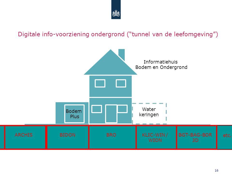 16 Digitale info-voorziening ondergrond ( tunnel van de leefomgeving ) Informatiehuis Bodem en Ondergrond Bodem Plus Water keringen BIDONARCHISBROBGT-BAG-BOR 3D KLIC-WIN / WION etc.
