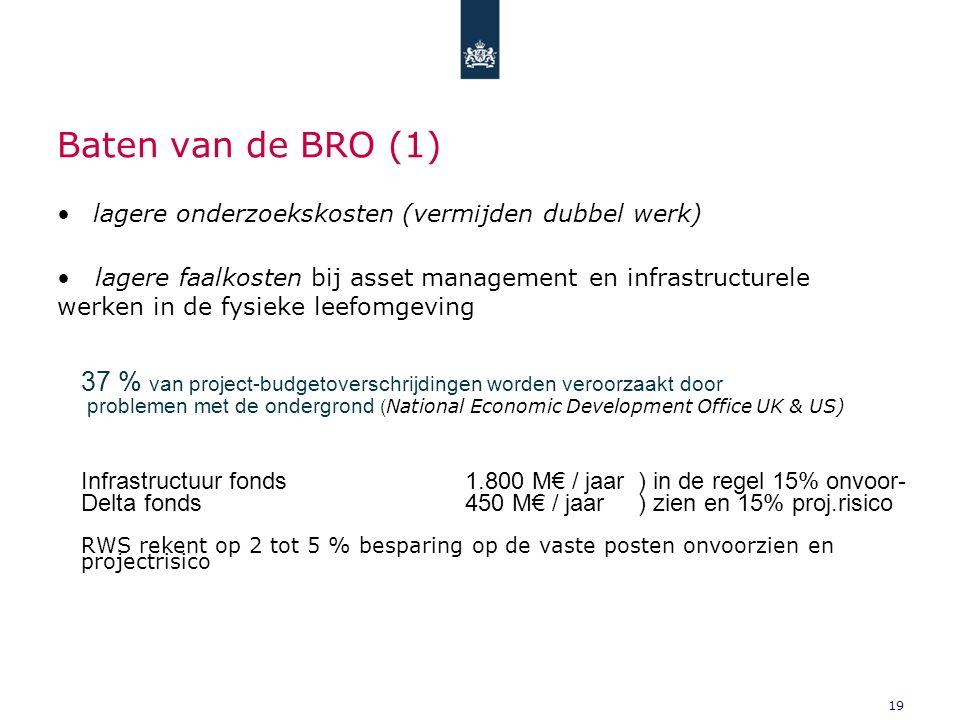 19 Baten van de BRO (1) lagere onderzoekskosten (vermijden dubbel werk) 37 % van project-budgetoverschrijdingen worden veroorzaakt door problemen met de ondergrond ( National Economic Development Office UK & US) Infrastructuur fonds 1.800 M€ / jaar ) in de regel 15% onvoor- Delta fonds 450 M€ / jaar ) zien en 15% proj.risico RWS rekent op 2 tot 5 % besparing op de vaste posten onvoorzien en projectrisico lagere faalkosten bij asset management en infrastructurele werken in de fysieke leefomgeving