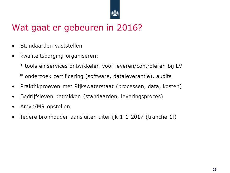 23 Wat gaat er gebeuren in 2016? Standaarden vaststellen kwaliteitsborging organiseren: * tools en services ontwikkelen voor leveren/controleren bij L