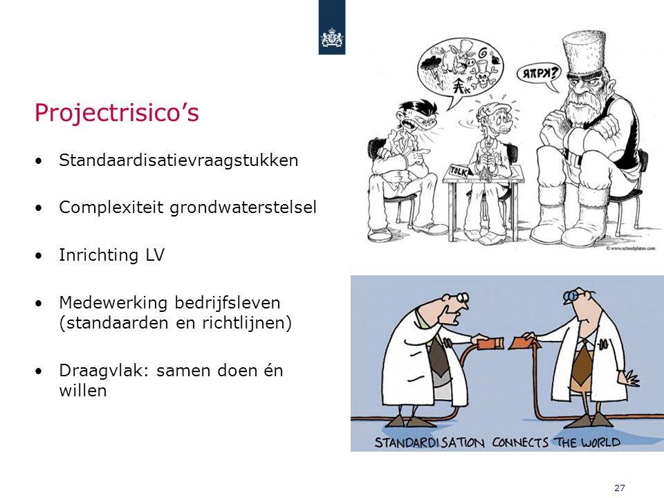 Projectrisico's Standaardisatievraagstukken 27 Complexiteit grondwaterstelsel Inrichting LV Medewerking bedrijfsleven (standaarden en richtlijnen) Draagvlak: samen doen én willen