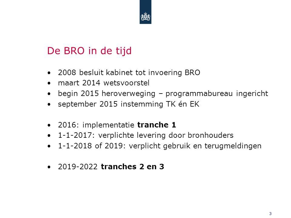 Planning 1 e tranche BRO Integrale pilots 1.Sonderingen 2.