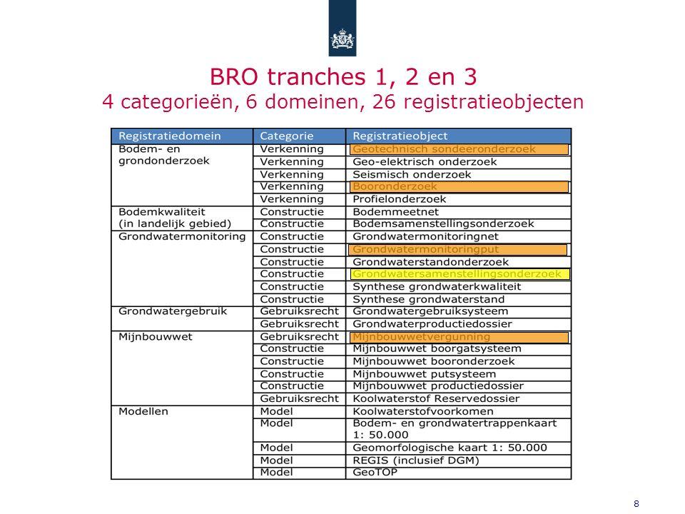 9 Registratieobject tranche 1: Geotechnische Sonderingonderzoek